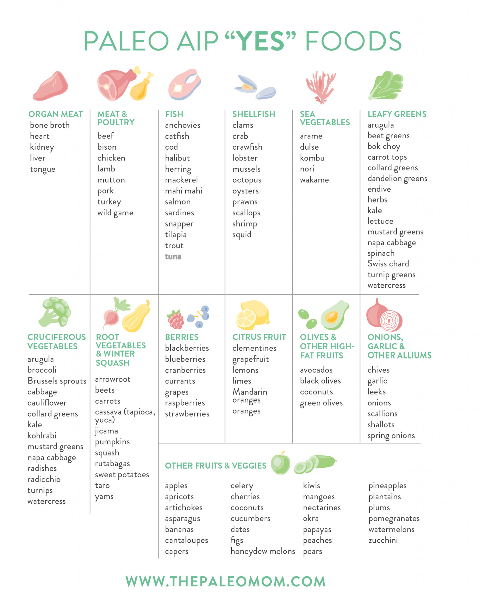 the-Paleo-mom-Paleo-aip-yes-foods