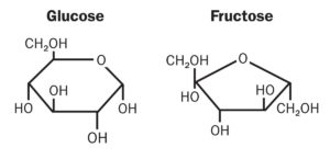 glucose and fructose molecular structure