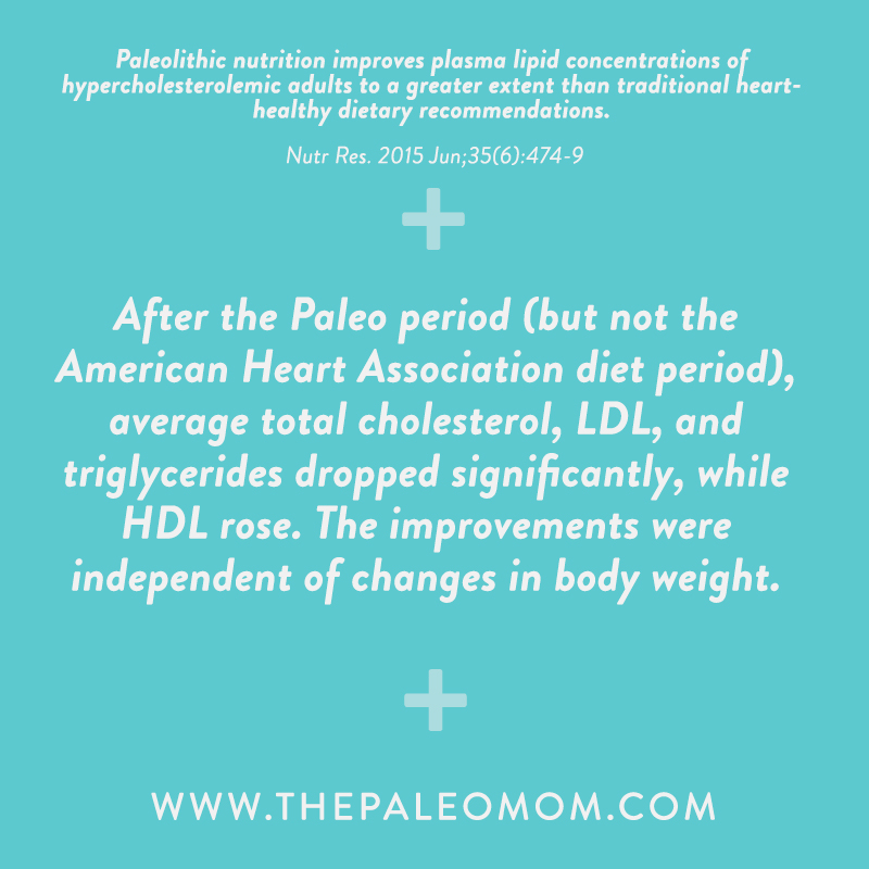 Paleo-diet-clinical-trials-and-studies-the-Paleo-mom-study-17