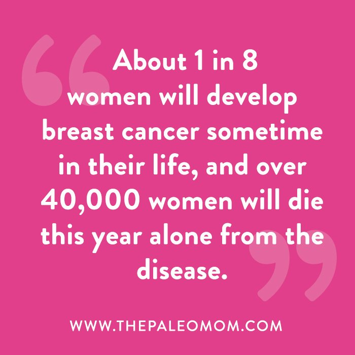 About 1 in 8 women will develop breast cancer sometime in their life, and over 40,000 women will die this year alone from the disease