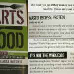 Book Review: It Starts With Food by Dallas and Melissa Hartwig