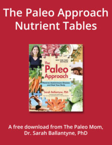 TPA Nutrient Tables Cover