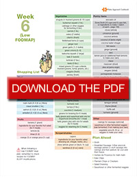 A one-week low-FODMAP meal plan including shopping list