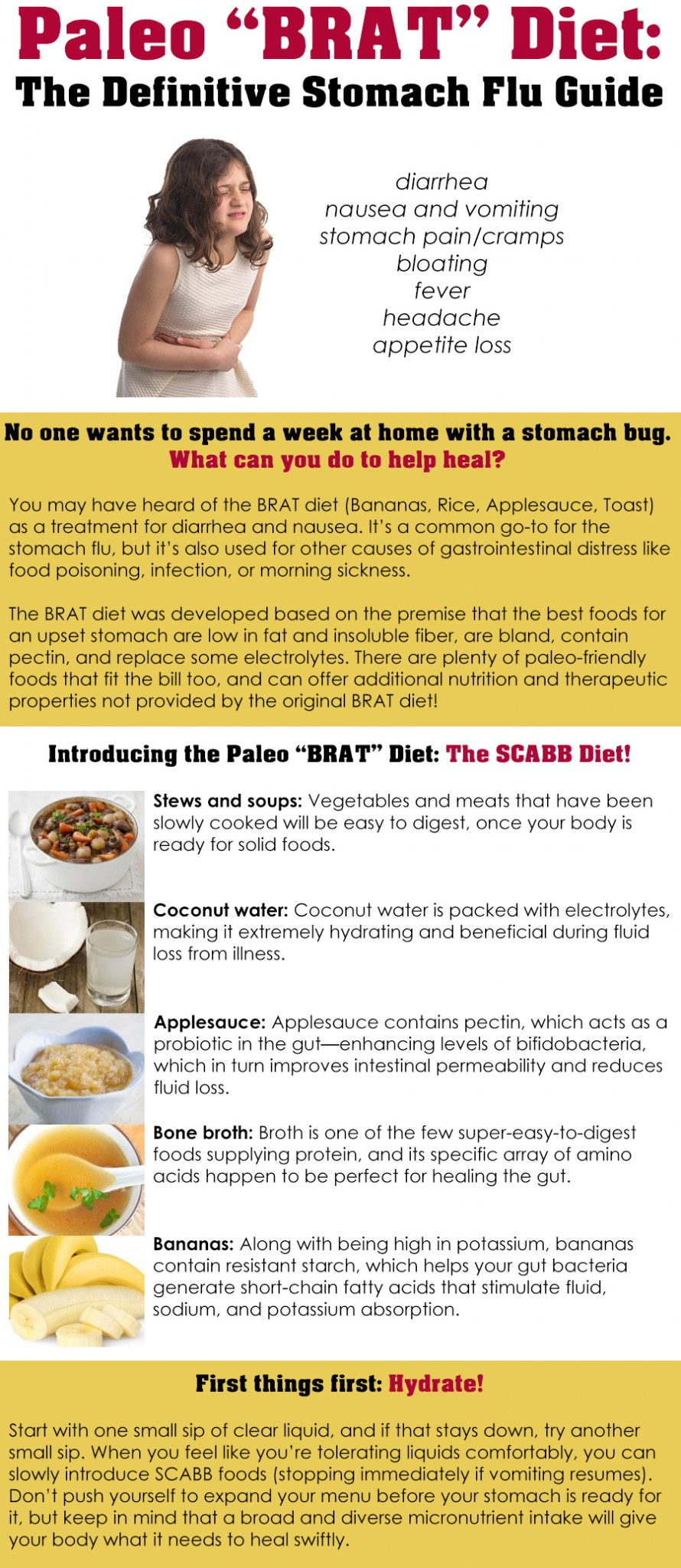 "Paleo ""BRAT"" Diet: The Definitive Stomach Flu Guide ~ The ..."