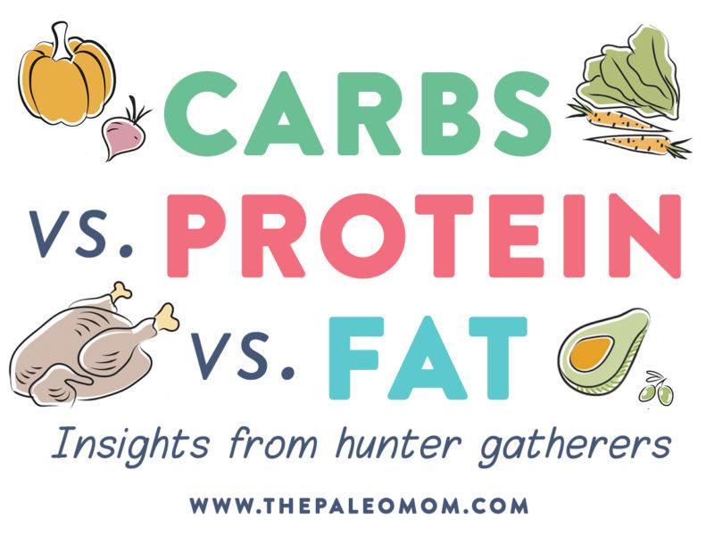 carbs vs. fat vs. protein