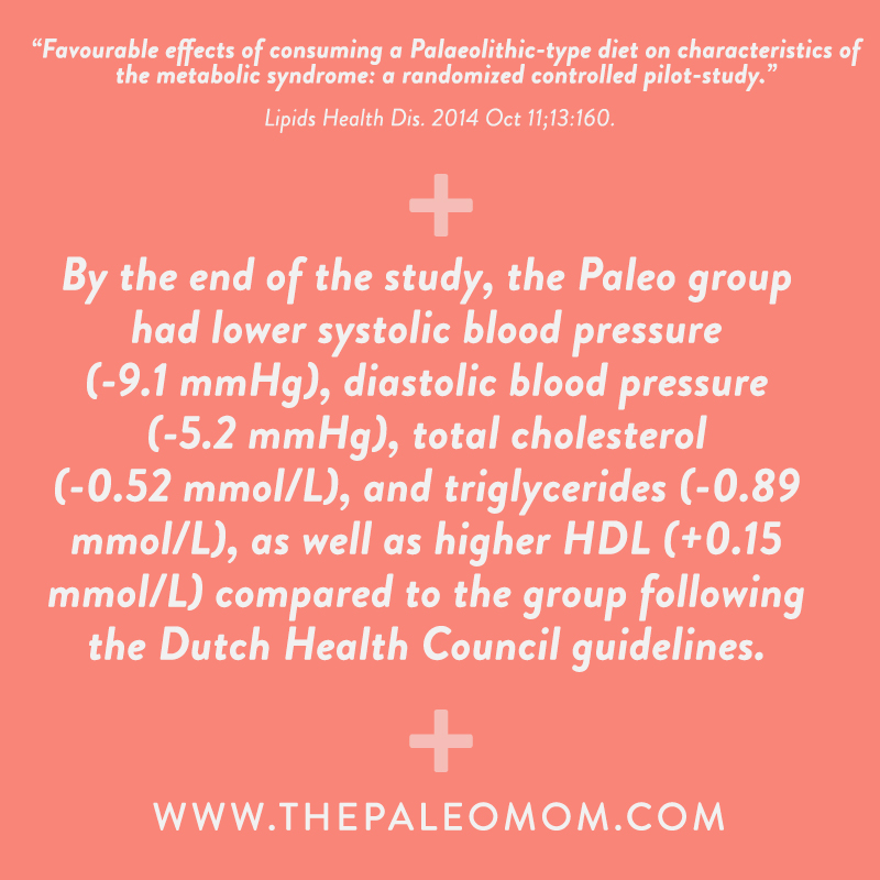 Paleo-diet-clinical-trials-and-studies-the-Paleo-mom-study-3