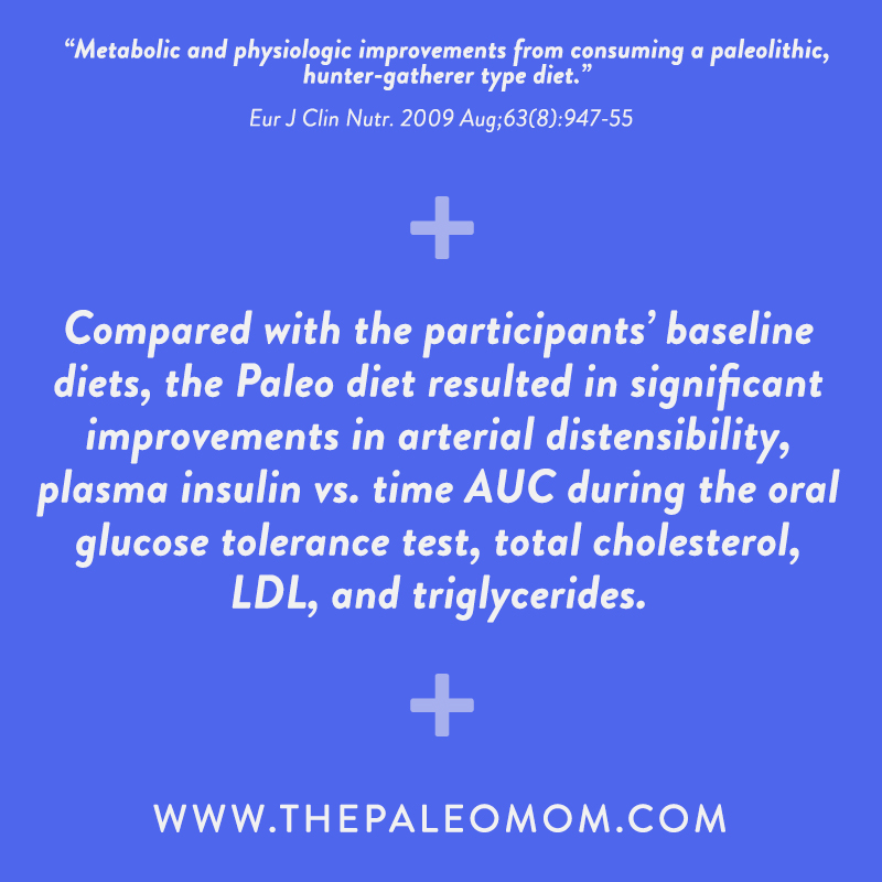 Paleo-diet-clinical-trials-and-studies-the-Paleo-mom-study-5