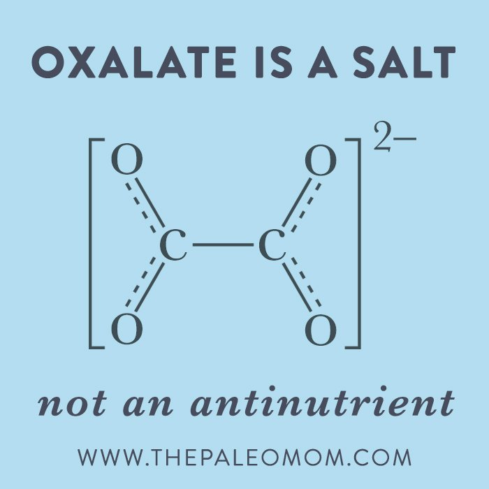 Is Oxalate Sensitivity Real? ~ The Paleo Mom